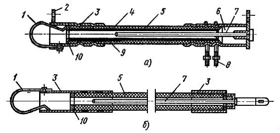 Разрядники трубчатые РТВ-6, РТВ-10