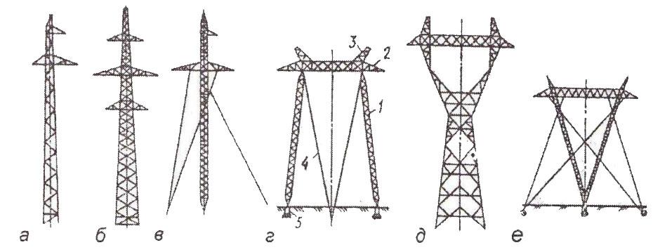 Типы металлических опор ЛЭП