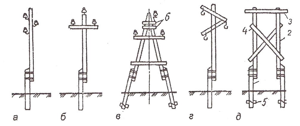 Типы деревянных опор ЛЭП
