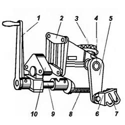 Приводы ПЧ-50 М У3